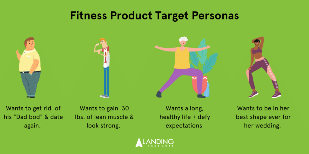 Fitness Product Target Personas